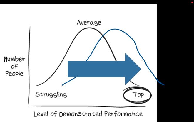 Figure 2_Shifting the Curve