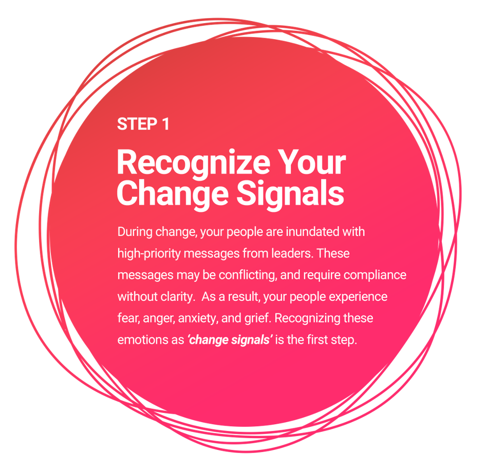 Recognize your change signals