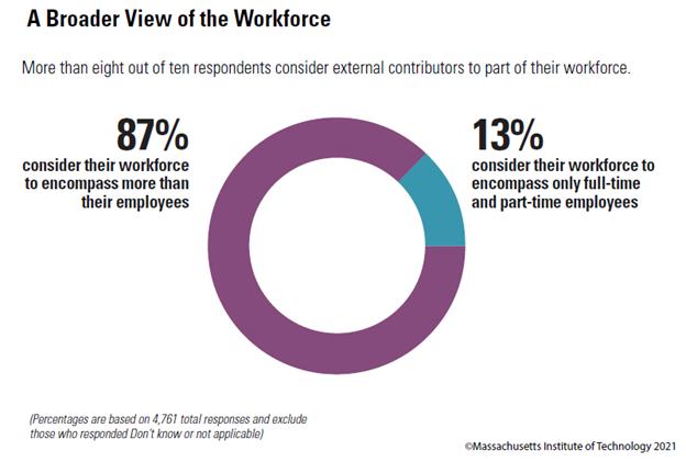 Broader View of the Workforce